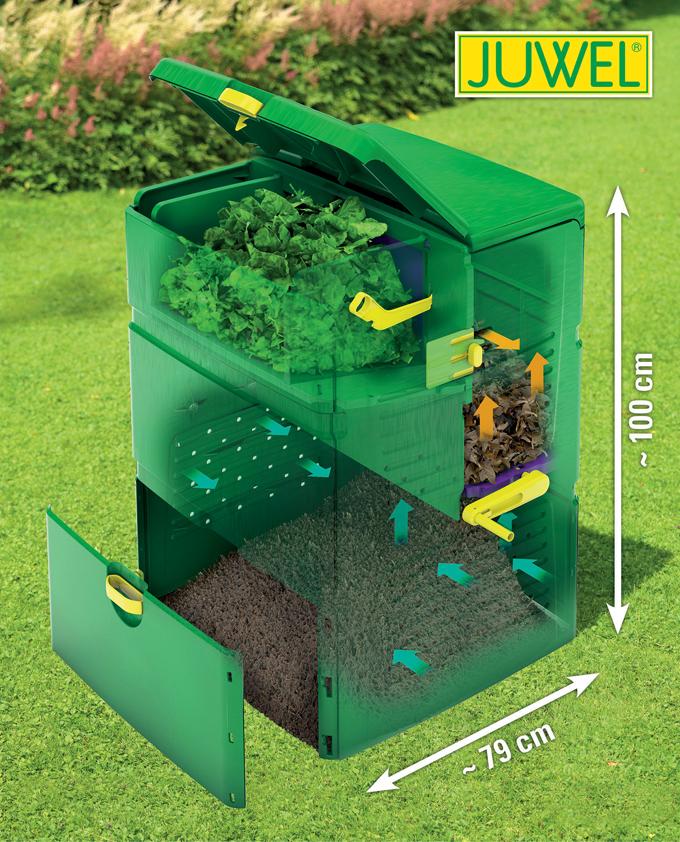 hornbach komposter