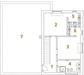 Půdorys 2. patra: 1) hala 2, 3) pokoj 4) koupelna + WC 5, 6) šatna 7) střešní terasa.