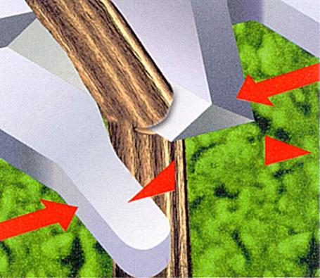 Vzhledem kúhlu nožových břitů 30°  je nutné uvšech plotostřihů pro optimální kolmý střih najíždět lištou natočenou pod polovičním úhlem (15°).