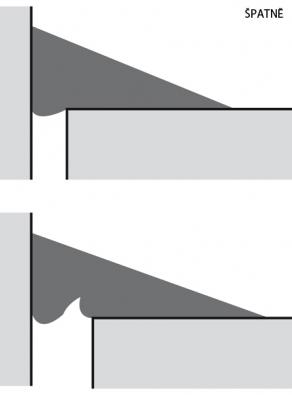 """Ukázka správného postupu při nanášení silikonu vdilatující spáře mezi svislou avodorovnou konstrukcí. Vlevé části vidíme, že nanesené množství silikonu se """"propadá"""" do spáry anevytvoří dovnitř vtažený obloukovitý povrch. Při následné dilatace se vnitřní strana silikonu začne trhat. Na pravé straně vidíme správné řešení pomocí elipsovité pěnové podložky (Z-Trade)."""