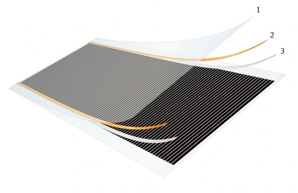 Popis skladby fólie: 1) polyetylenová/polyesterová fólie 2) měděné sběrnice 3) postříbření kontaktů 4) homogenizovaná grafitová vrstva.