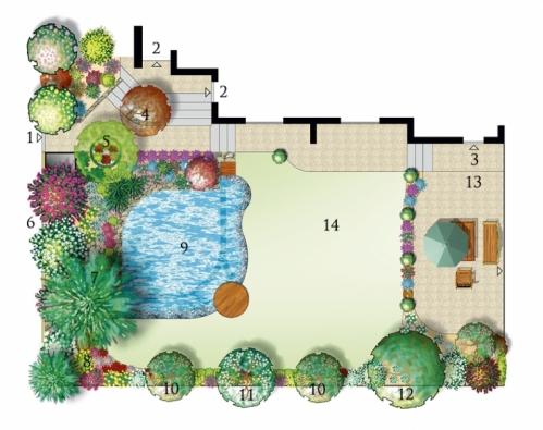 """Ideový návrh je řešen tak, aby bylo možno zahradu maximálně rekreačně využívat. Starý jalovec nad vodou byl samozřejmě na svém místě ponechán aprojekt se mu přizpůsobil: 1) vchod z ulice  2) vchod do domu  3) dveře do garáže 4) červenolistá sakura 5) katalpa lemovaná zimostrázem 6) vysoké okrasné keře 7) starý cypřišek 8) azalky a pěnišníky 9) koupací jezírko 10) sakura 11) jeřáb 12) """"bílá"""" zahrada pod hruškou 13) terasa 14) trávník."""