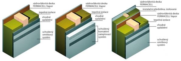 Skladba sendvičových stěn (Fermacell)