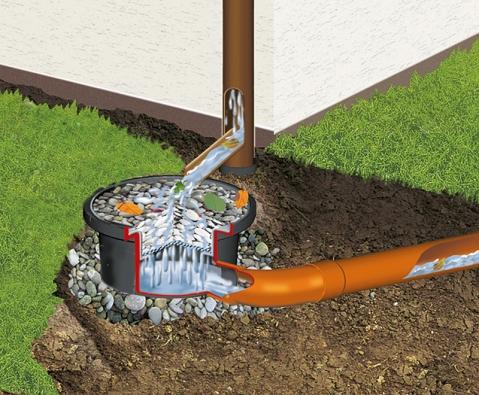 Filtr, zachycující úlomky větví, listí adalší nečistoty. Jímanou vodu lze využít ivdomě (WC, praní).
