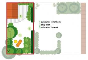 Odpočinek: Živým plotem se prochází do klidové zóny zahrady. Dá se tu odpočívat na lehátku ve stínu stromů, vpravo se nachází zahradní domek obklopený dřevěnou palubou.