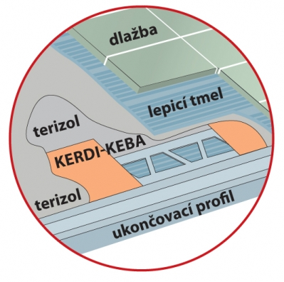 Detail skladby jednotlivých vrstev balkonového renovačního systému (WEBER TERRANOVA).