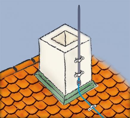 Ochranu jímací tyčí si zaslouží ikomín. Výška tyče musí být správně dimenzována.