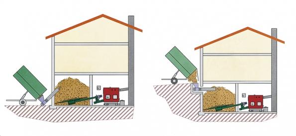 Mezi nové amoderní zdroje tepla se řadí ibiomasa. Na snímku dvě varianty možného umístění kotelny, skladu azpůsobu jeho zásobování.
