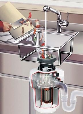 Umístění drtiče v kuchyňské lince. Tento vestavný bezúdržbový kuchyňský spotřebič vás spolehlivě zbaví zbytků potravin vznikajících při vaření.