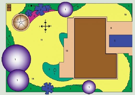 NÁVRH: 1) strom listnatý, 2) strom jehličnatý, 3) keře vyšší, 4) keře nižší, 5) záhon, 6) záhon u zahradního domku, 7) zahradní domek, 8) dlažba, 9) kompost, 10) stání pro auto, 11) trávník, 12) výstup rekupereční jednotky, 13) terasa, 14) ohniště.