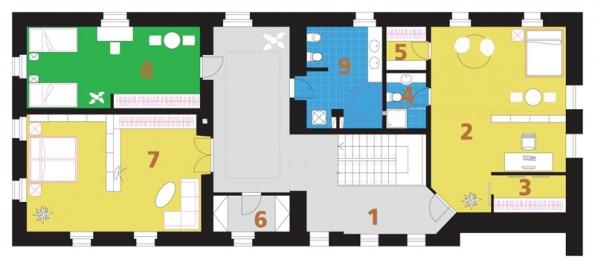 Návrh | Půdorys PATRO: 1) hala, 2) pokoj dcery, 3) šatna, 4) koupelna + WC, 5) šatna, 6) komora, 7) pokoj, 8) pokoj, 9) koupelna + WC.