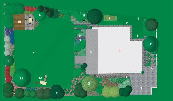 Návrh zahrady: 1) vstup, 2) vjezd, 3) dům, 4) terasa, 5) šlapáky, 6) popínavá zeleň, 7) trávníková plocha, 8) zelenina, 9) pravidelné uspořádání výsadeb v kombinaci se štěrkem, 10) zahradní domek s pergolou a posezením, 11) stávající třešeň, 12) hřiště, 13) kompost; A smrk Pančičův (Picea omorika), škumpa orobincová (Rhus typhina); B bambus (Phyllostachys nigra), mnohokvět (Kniphofia uvaria), bezkolenec (Molinia altissima); C jinan dvoulaločný (Ginkgo biloba ´Fastigiata´), pěnišníky (Rhododendron sp.), borovice kleč (Pinus mugo); D bambus (Sasa veitchii) – úprava střihem, levandule lékařská (Lavandula angustifolia), ostřice horská (Carex montana), mateřídouška citronová (Thymus citriodorus), zavinutka dvojdomá (Monarda hybrida); E kalina řasnatá (Viburnum plicatum ´Mariesii´), svída bílá (Cornus alba); F bobkovišeň lékařská (Prunus laurocerasus) – volný růst, vajgélie květnatá (Weigela florida ´Variegata´); G svitel latnatý (Koelreuteria paniculata).