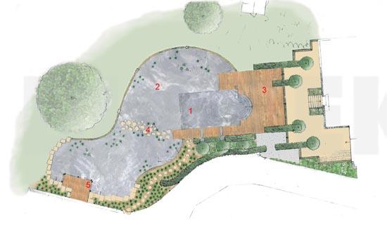 Plán zahrady: 1. bazén, 2. koupací jezírko, 3. dřevěná terasa, 4. kaskáda, 5. terasa s kamennými chrliči.