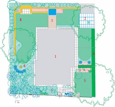 Půdorys zahrady: 1. dům, 2. zahradní domeček s pergolou, 3. zákoutí s červeným vilínem a živým plotem z tisu, 4. živé ploty (kolmý - tis, podélný - habr), 5. pískovcová kašna vsazená do pískovcových zídek a dřevěný chodník, 6. socha, 7. předzahrádka, 8. kout s pískovcovým odpočívadlem.