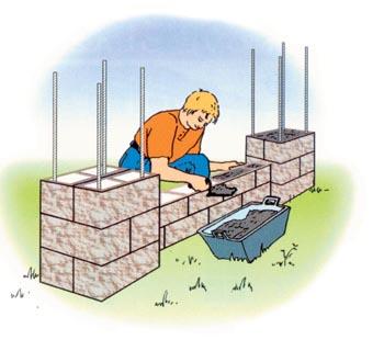 Na straně chodníků vyžadují ploty betonovou nebo prefabrikovanou podezdívku.