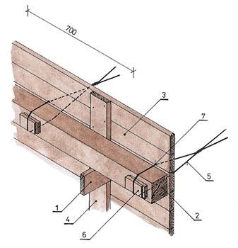 1-námětek, 2-stahovací trám, 3-bednicí prkna, 4-svlak, 5-rádlovací drát, 6-klínky, 7-otvor pro rádlovací drát.