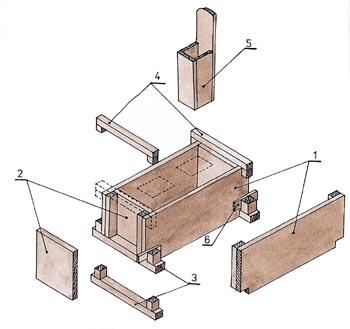1-bočnice, 2-čelo, 3-spodní stahovák, 4-horní stahovák, 5-dřevěná vložka, 6-klín.