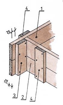 Detail rohu bednění patky. (1-vnější bočnice, 2-vnitřní bočnice, 3-vnitřní svlak, 4-vnější svlaky).