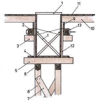 1-rozpěrka, 2-stahující trám, 3-námětek, 4-zápora, 5-příčník, 6-podélný podkladní pražec, 7-zavětrování, 8-sloupek, 9-podélný svlak, 10-pražec, 11-bednění desky, 12-příčný svlak, 13-stahovací drát.