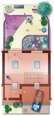 Půdorys zahrady: 1) Parkoviště před domem 2) Nádoby na domovní odpad 3) Hlavní vchod do domu 4) Francouzské okno do zahrady 5) Misky s úrazníkem (Sagina) 6) Posezení pod napnutou plachtou 7) Nerezový krb 8) Vysoké barevné zdi 9) Sušák na prádlo a bedna na nářadí 10) Vyšší okrasný jehličnatý strom (jedle) 11) Zřídlo 12) Zpevněná plocha 13) Smíšený trvalkový záhon.