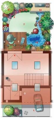 Půdorys zahrady: 1) Parkoviště před domem 2) Nádoby na domovní odpad 3) Hlavní vchod do domu 4) Francouzské okno do zahrady 5) Dřevěná terasa s pergolou a pnoucími růžemi 6) Zeď oddělující terasu od souseda – 2 m 7) Rekreační trávník 8) Středně vzrůstný listnatý okrasný strom 9) Smíšený trvalkový záhon 10) Bedna na nářadí 11) Kompost 12) Zídka s prameništěm – 1,3 m 13) Potok 14) Přírodní jezírko.