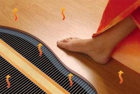 Novinky v elektrickém podlahovém topení