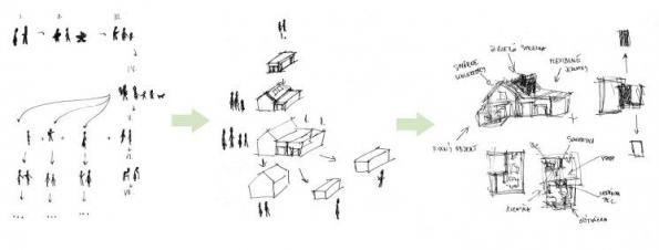 Projekt Gro[w]ing House Michaely Smolkové pracuje snetradičním využitím prostoru, který lze měnit podle aktuálních potřeb obyvatel.