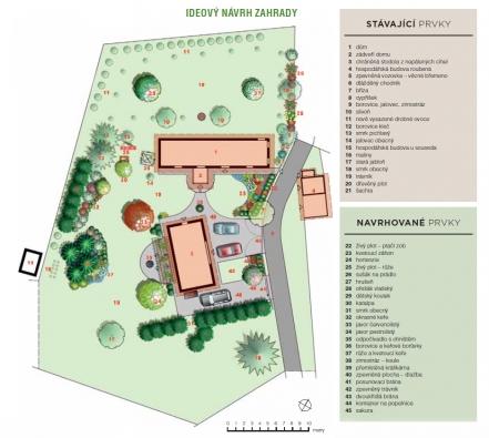 Ideový návrh zahrady