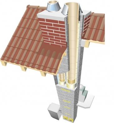 Moderní komíny jsou ucelené stavební systémy. Jsou vícevrstvé a bývají projektovány i pro připojení více spotřebičů.