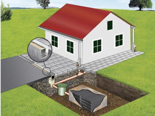 RONN | Hospodaření s dešťovou vodou