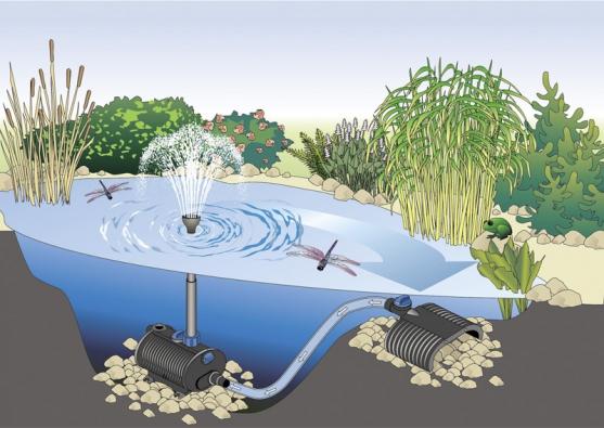 AquariusFountain – schéma zapojení externího sacího koše pro menší nasávání sedimentu.