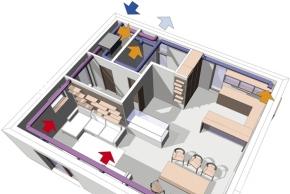 Skryté trasy energií v domě