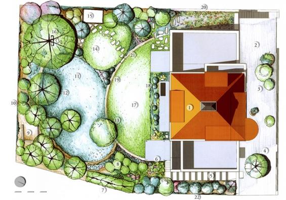 Schéma zahrady: 1)rodinný dům 2)dvůr – žulové kostky 3)mobilní zeleň (corten nebo beton) 4)solitérní strom (Carpinus betilus) `Fastigiata` 5)schodiště dozahrady 6)záhon růží atravin vesvahu 7)stávající jabloně 8)skupina drobného ovoce 9)kompost 10)rybíz aangrešty 11)kvetoucí louka 12)stávající stromy 13)solitérní magnolie 14)parterový trávník skamennými šlapáky 15)sauna 16)lavička pod ořešákem 17)parterový trávník – vyčleňující formální  část zahrady 18)bylinky aokrasné trvalky nízkého  vzrůstu mezi terasami 19)buxusové koule 20)střešní zahrada – xerofytní  vegetace atrávy 21)suchá zídka (opuka nebo pískovec)  nebo terénní modulace – rozčlenění ploch  (údržba, vizuální členění) 22)skupina vždyzelených keřů.