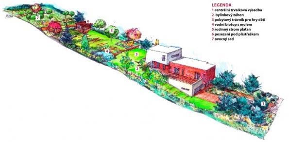 Projekt arealizace zahrady