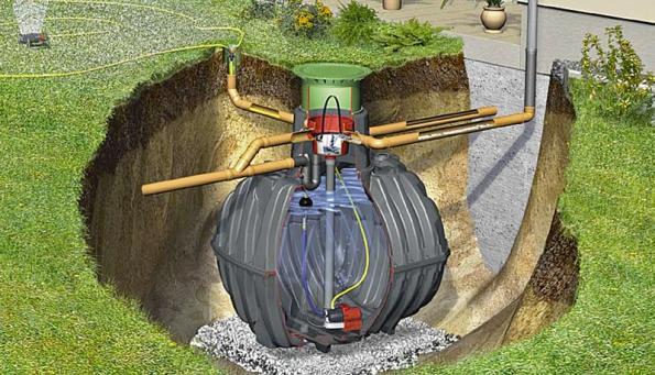 Pro dlouhodobé uchovávání dešťové vody jsou nejvhodnější podzemnínádrže (RONN).