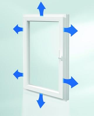 Téměř neviditelná, přibližně 6 mm široká ventilační mezera poskytuje kontinuální přívod čerstvého vzduchu.