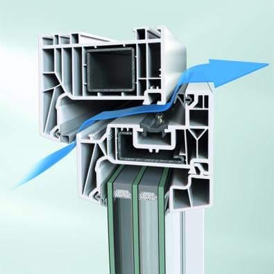 Při vnějším pohledu je větrací štěrbina velmi těžko rozpoznatelná, čímž okno poskytuje v podstatě benefity zavřeného okna, dokonce i ve třídě odolnosti proti vloupání RC 2.