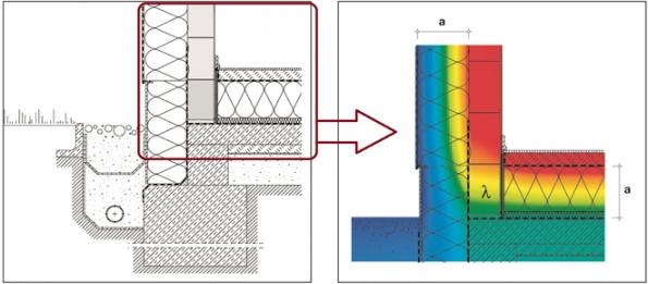 Blok VAPIS IZO zabraňuje tepelným ztrátám přes patní vrstvu zdiva.