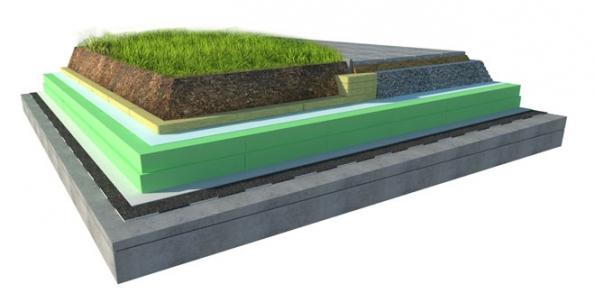 Příklad skladby zelené střechy (Zdroj: ISOVER)