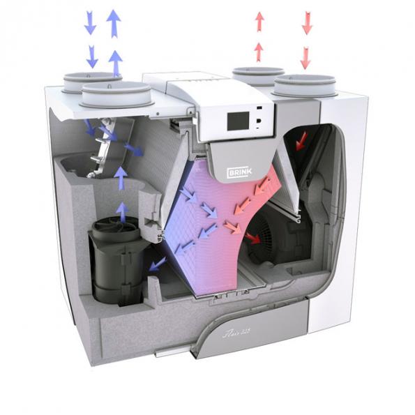 Tichá a energeticky efektivní jednotka Brink Flair 325 (Zdroj: Storc.cz)
