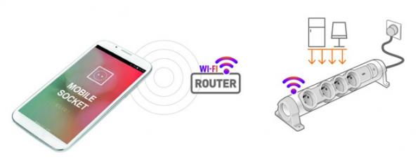 Smartphone s aplikací Legrand Mobile Socket, prodlužovací přívod: 4x 2P+T dálkově ovládané pro připojení lampy, ledničky, mrazáku, AV techniky apod.