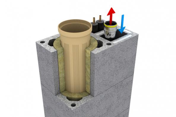 Společnost Schiedel, leader ve výrobě a vývoji komínových systémů u nás, představila českým zákazníkům první novinku letošního roku. Komínový systém Kombigas je opatřen inovovaným nerezovým průduchem pro odvod spalin od plynového kotle. (Zdroj: Schiedel)