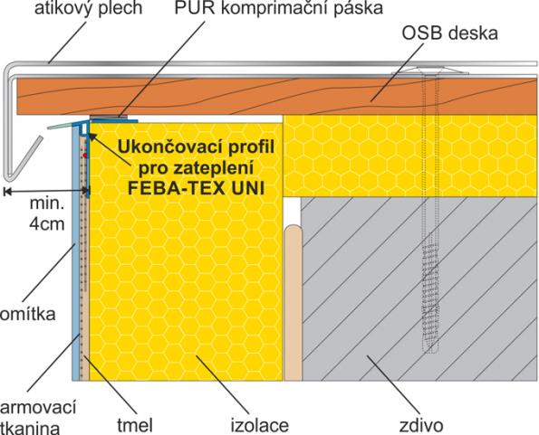 Ukončovací profil FEBA-TEX UNI - schéma (Zdroj: HPI-CZ)