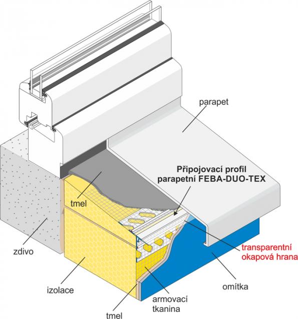 Parapetní připojovací profil FEBA-DUO-TEX - schéma (Zdroj: HPI-CZ)