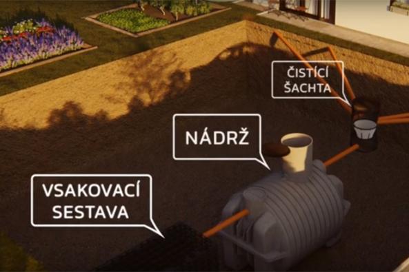Majitelé rodinných domů a chat můžou využít pro závlahu svojí zahrady doslova každou kapku dešťové vody, kterou se jim podaří zachytit.  Každý žlab, okapový svod, bodová vpusť a dokonce i rohožka můžou zachytit vodu. V profesionálním odvodňovacím systému může být dále ekologicky předčištěna, shromážděna v podzemních i nadzemních nádržích, postupně uvolňována do půdy, a to i bez aktivní pomoci člověka. Hospodaření s dešťovou může být téměř bezúdržbové. Více zjistíte v nových videích MEA Water Management, specializované společnosti na odvodnění. (Zdroj: MEA Water Management)