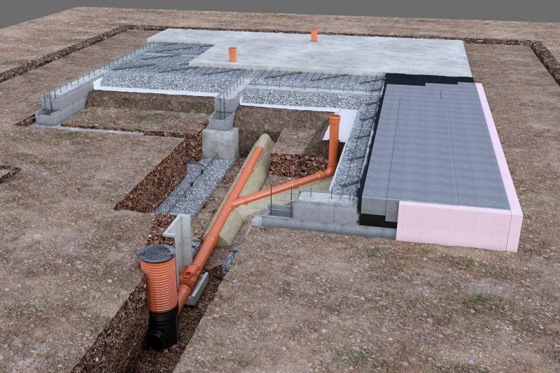 Začínáme stavět dům: Základy a založení stavby