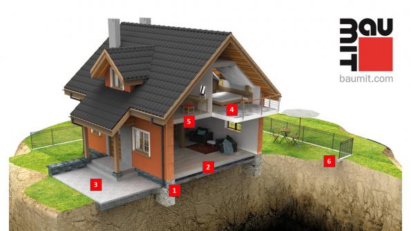 Využití suchých betonových směsí Baumit