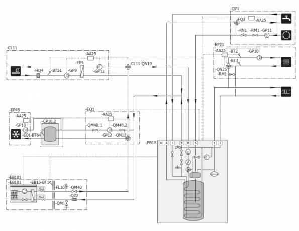 Příklad zapojení jednotky VVM S320 spříslušenstvím (zdroj: NIBE)