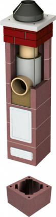 Univerzální třísložkový Komín EURO Classic z lehkého liaporbetonu, kompletní komínová sestava je vysoká 6 m, cena 15 250 Kč (HORNBACH)