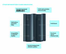 Výhody betonové tašky Classic AERLOX ULTRA